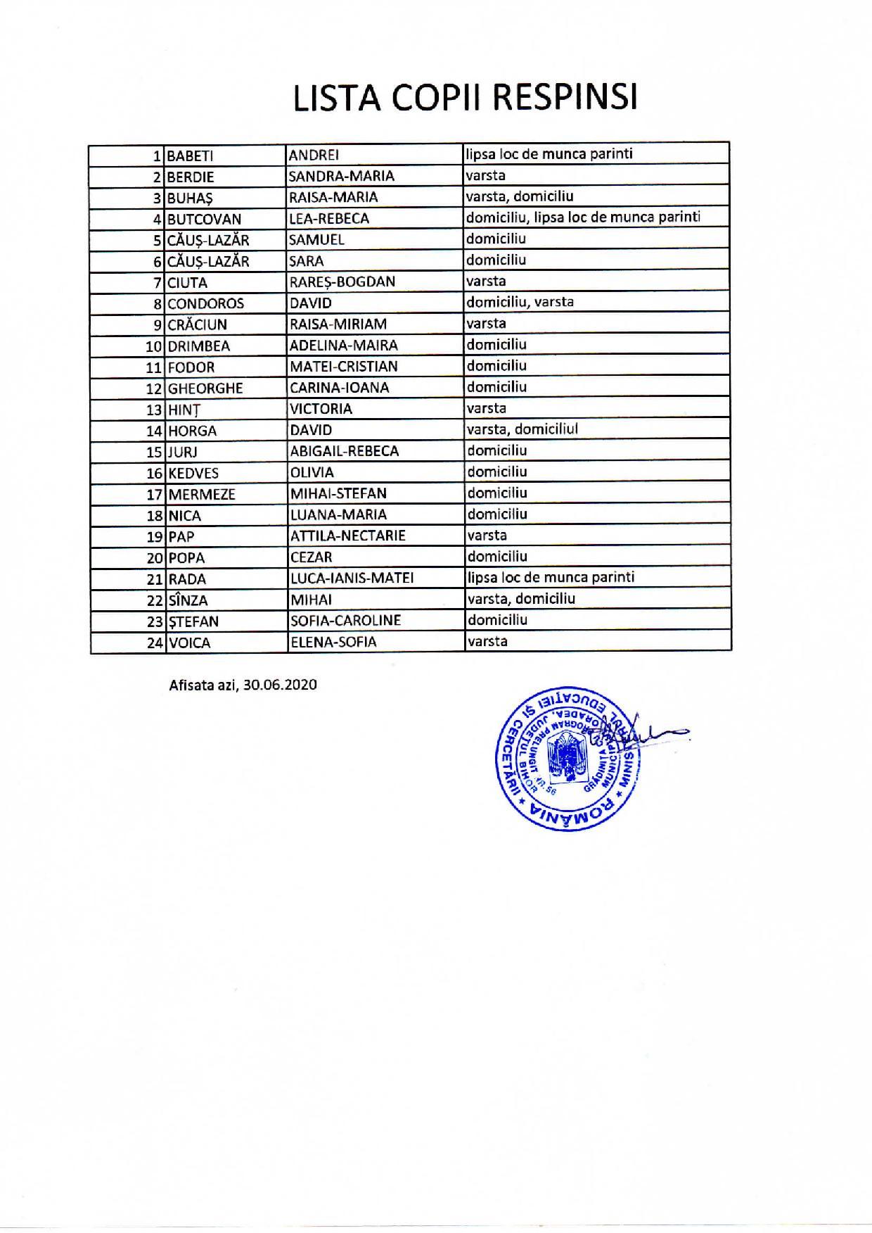 lista copii respinsi-page-001